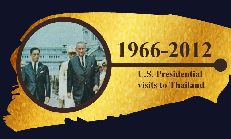 U.S. Presidential visits to Thailand.